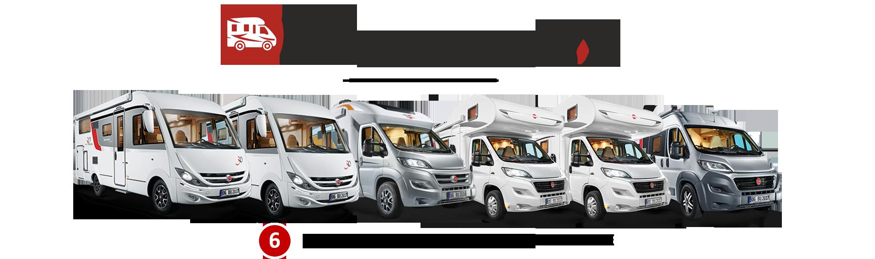 Wynajem kamperów Poznań